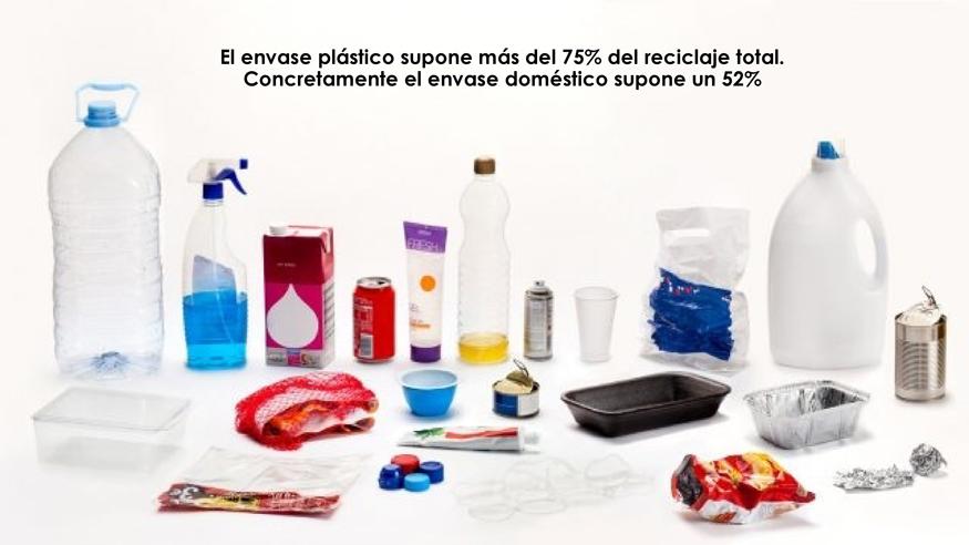 Gráfico sobre el envase plástico